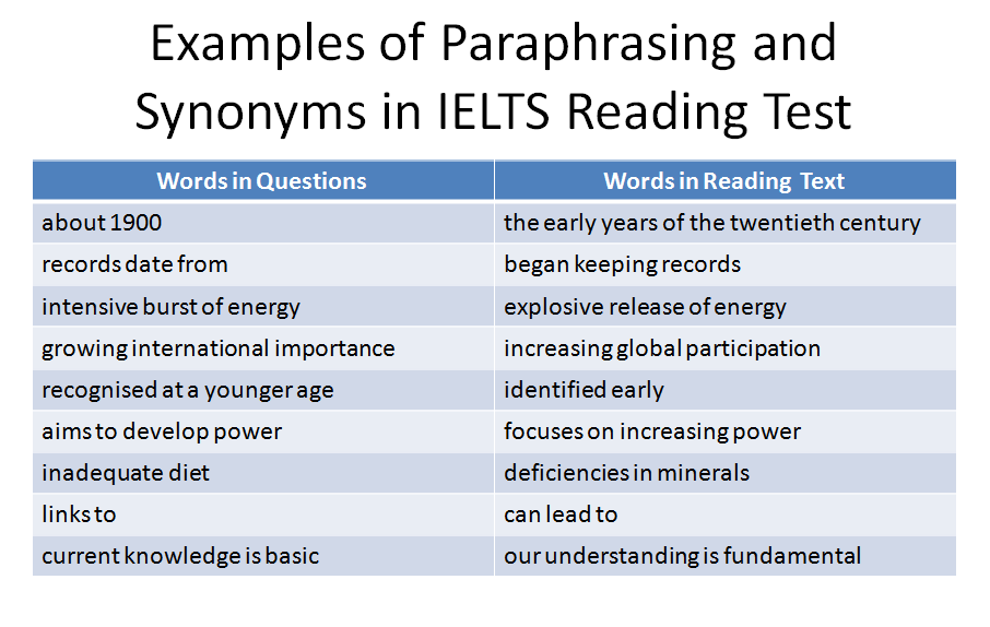 IELTS Listening Essential Skills and Strategies