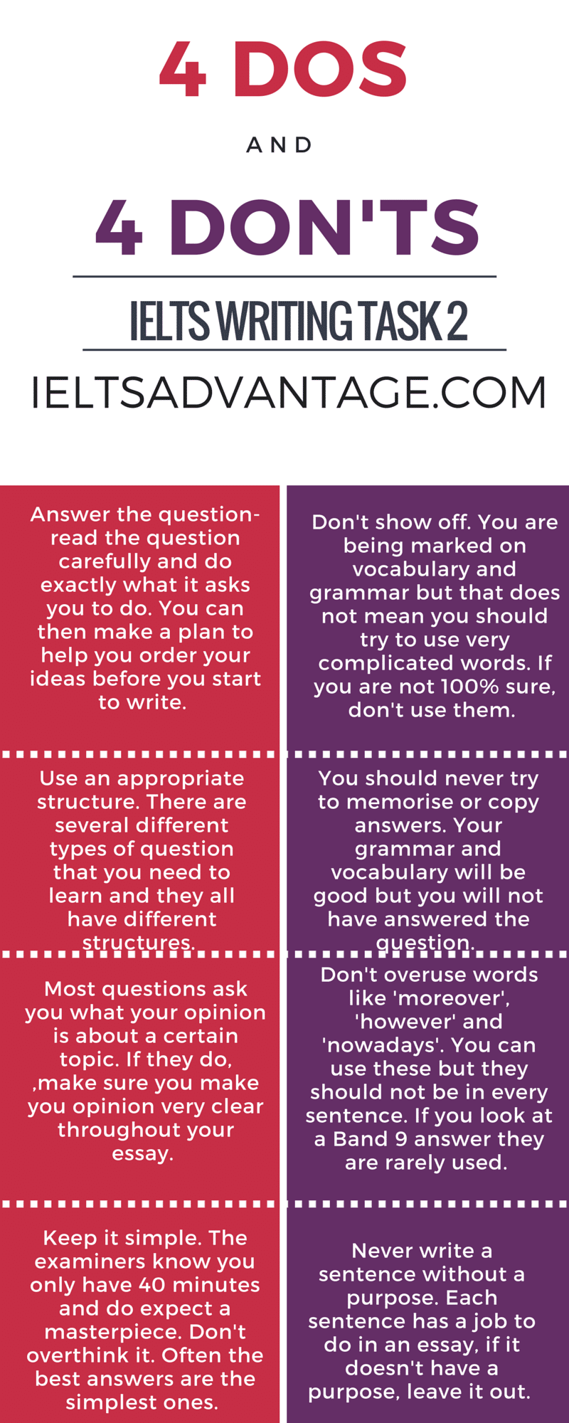 Tips for writing an essay test