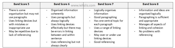 Buy essay online cheap task 3 sources of finance