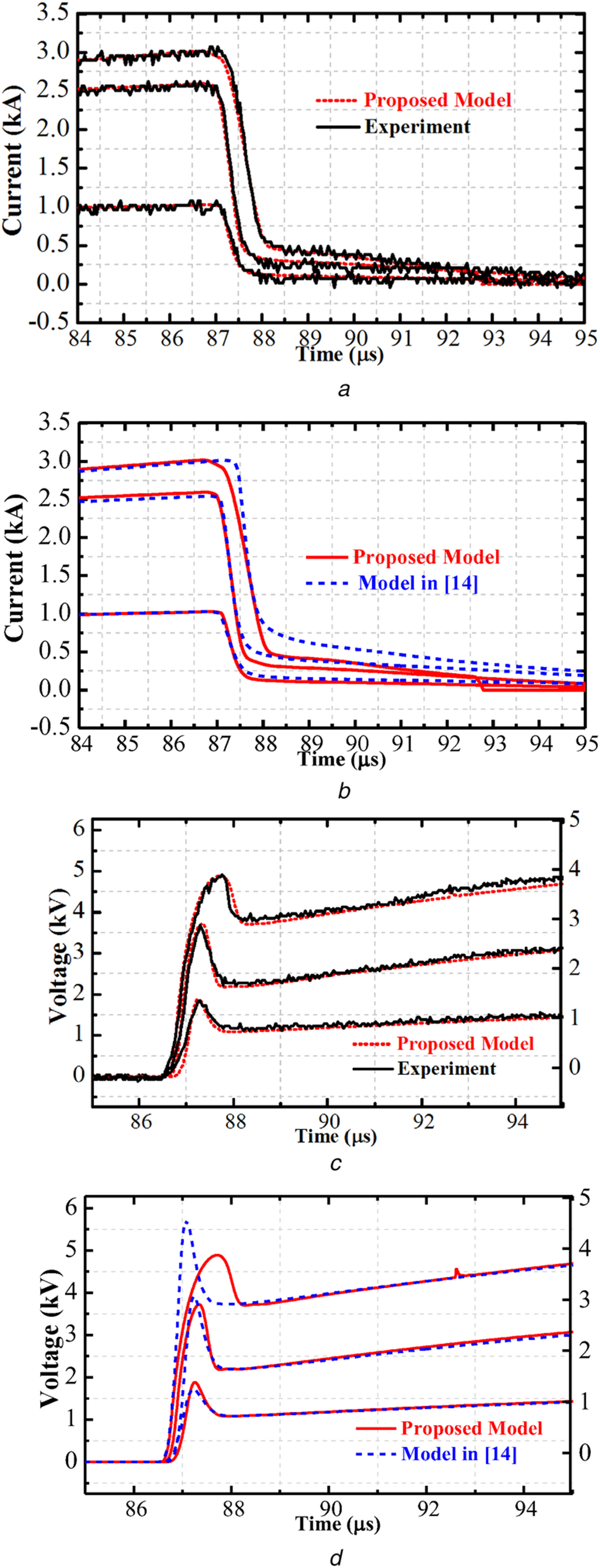 Physics Based Compact Model Of Integrated Gate Commutated Thyristor With Multiple Effects For High Power Application Lyu 2018 Iet Power Electronics Wiley Online Library