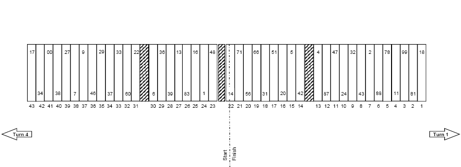 Kentucky Pit Stall Selections