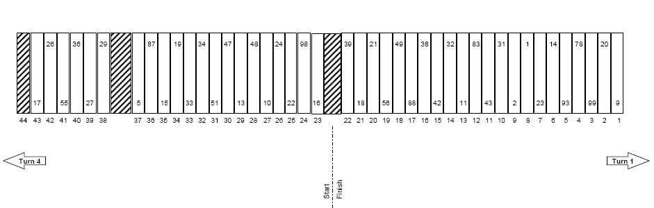 Michigan Quicken Loans 400 NASCAR Pit Stall Selections