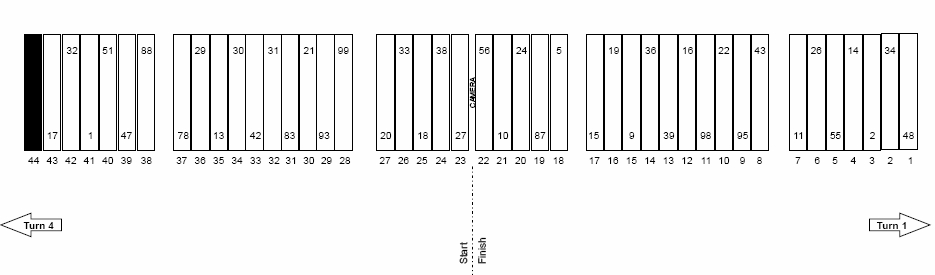 Chicagoland Geico 400 NASCAR Pit Stall Selections