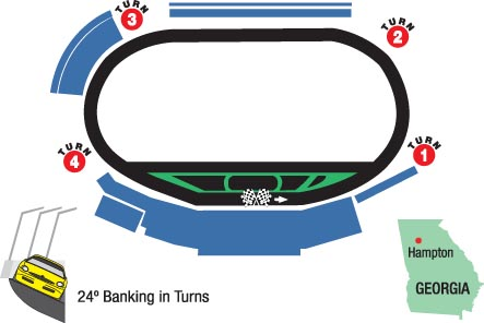 Atlanta Motor Speedway Track Map
