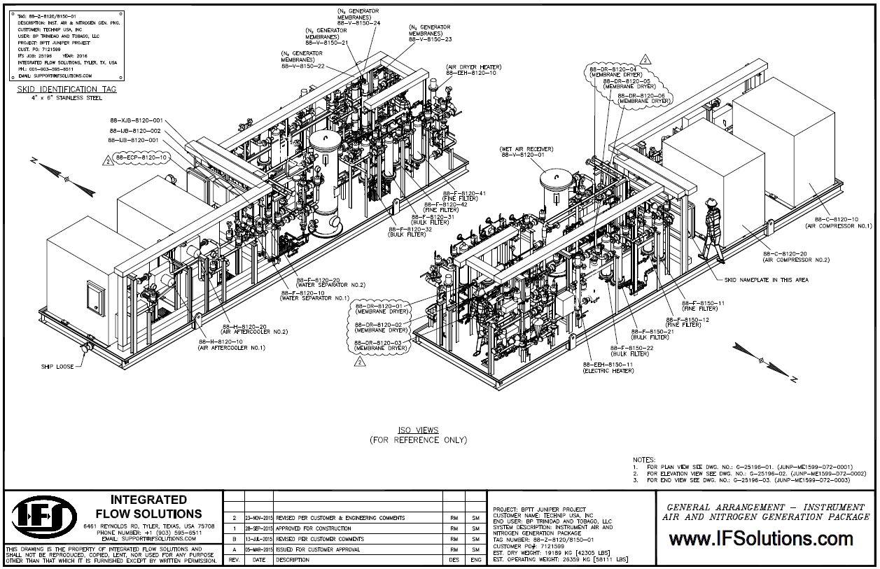 Diagrama del motor worksheets