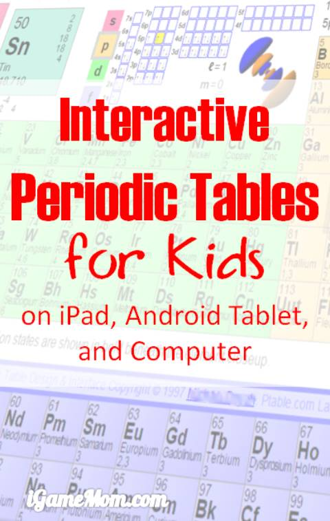 8 Interactive Periodic Table with Names -- Chemistry Learning Tools - best of periodic table s