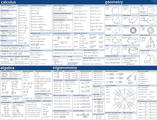 Math Formula Sheet - Blue\