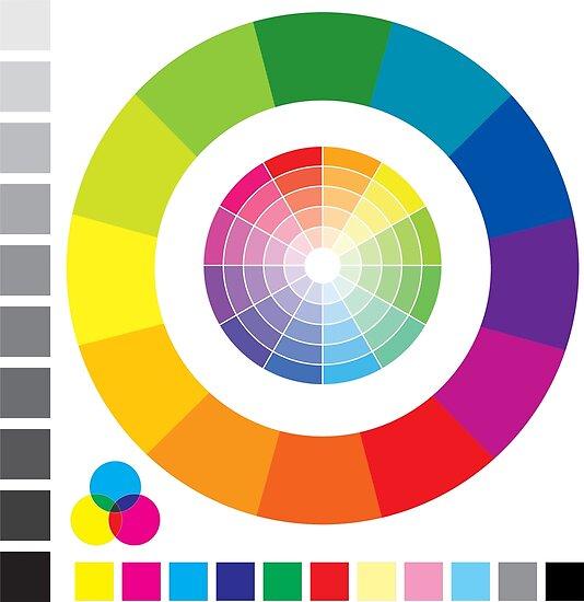 Color Wheel Chart Print Tester\