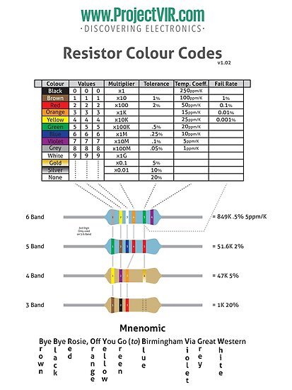 Resistor Colour Code Chart\
