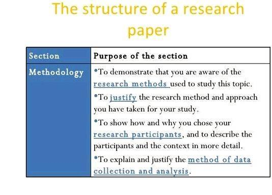 Help with thesis research methodology chapter 2018 - Essay company