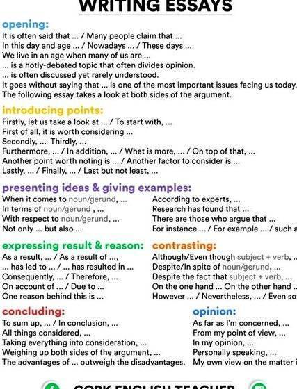 Revising essays