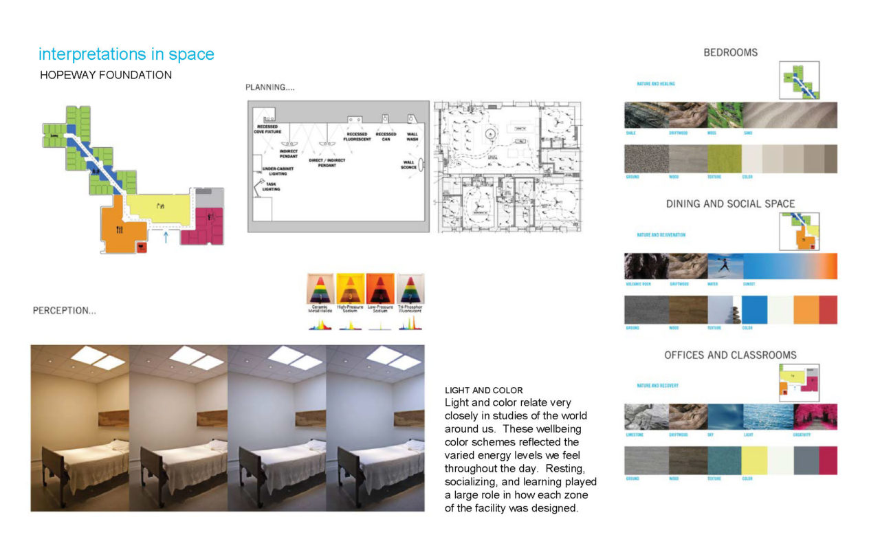 Willow Springs School District Willow Springs Missouri Design Detailother – Honorable Mention Iida Carolinas