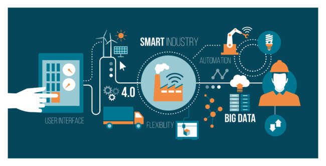 IIC Industrial IoT Reference Architecture