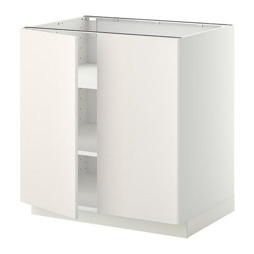 Mobiletti X Cucina Ikea | Armadio Per Esterni Ikea Mobili Per ...