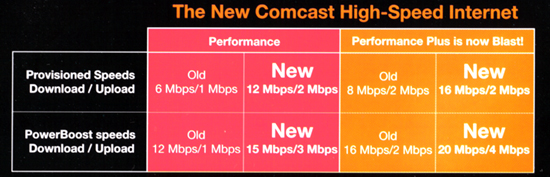 Comcastback1