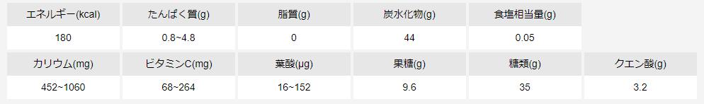 スクリーンショット 2019-10-01 06.58.15