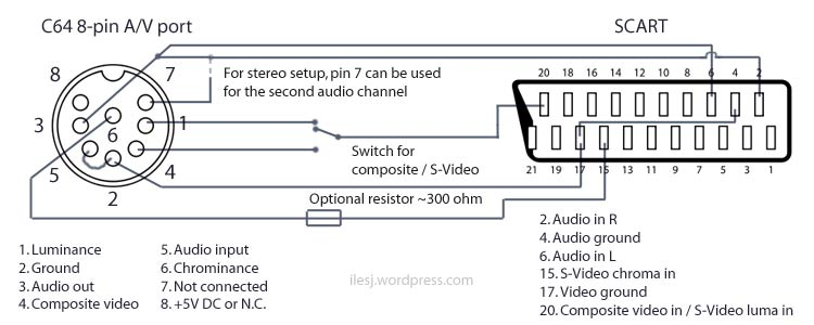 C64 A/V cable \u2013 theory and practice ilesj\u0027s blog