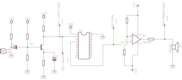 PWM circuit schematics