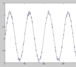 White-noise applied to the signal prior to filtering