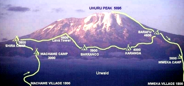 Machame route to climb Mt. Kilimanjaro