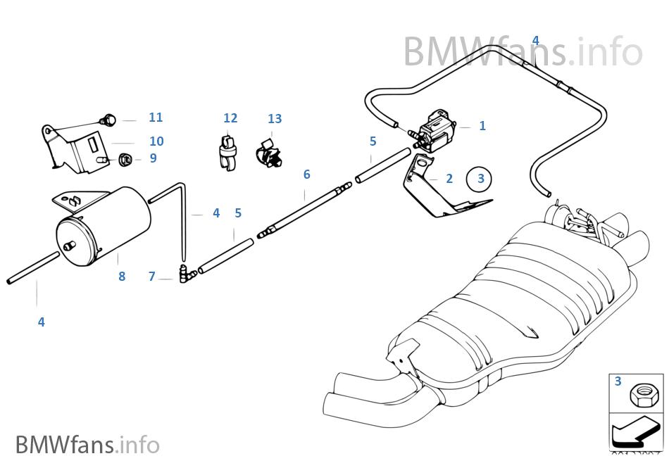 bmw e83 fuse box location