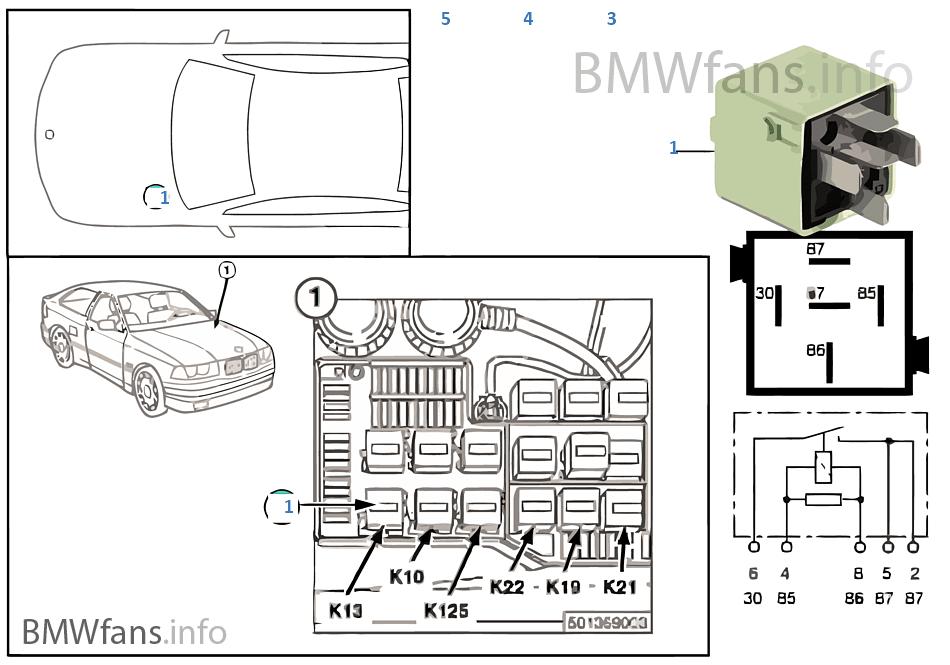 1995 bmw 318ti fuse box diagram
