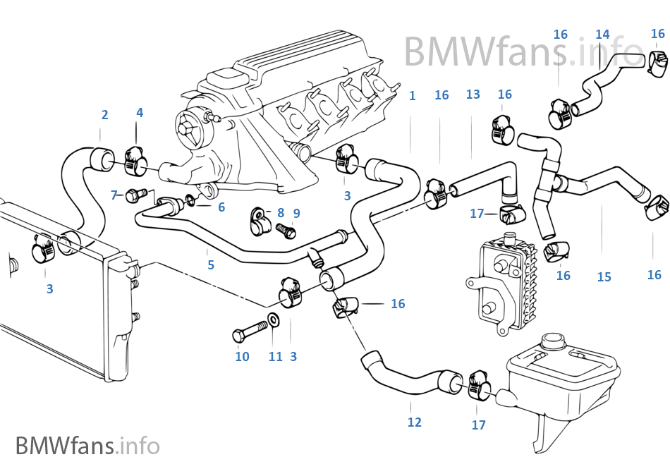 e36 bmw cooling system diagram