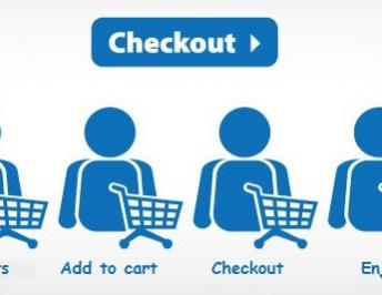 10 Checkout Process Design Tips For E-Commerce Websites