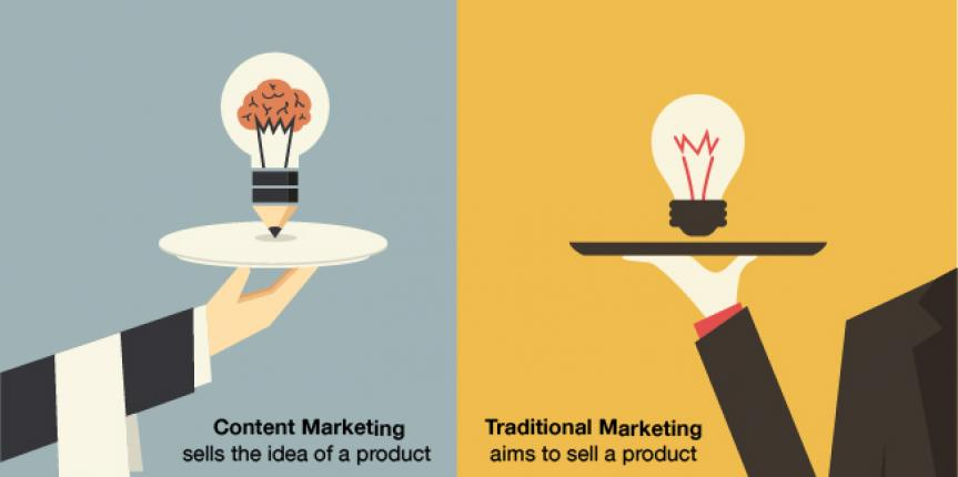 marketing-products-online-content-marketing