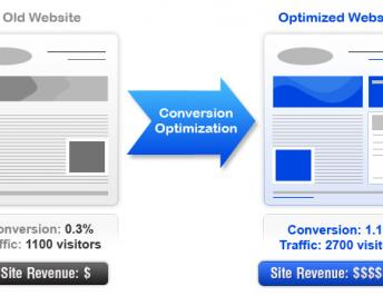 10 E-commerce Conversion Optimization Tips For Online Stores