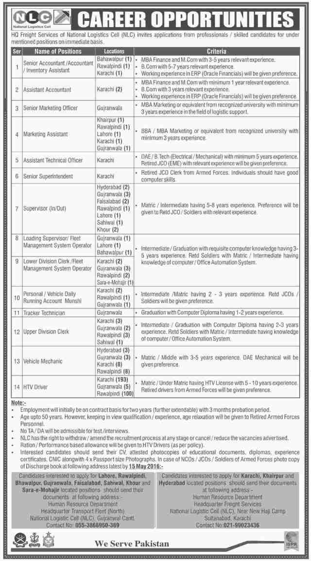 National Logistics Cell NLC Jobs In Pakistan 2016