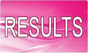 FBISE Federal Board Matric 10th Class Result 2015