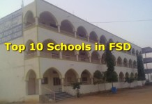 Top 10 Schools In Faisalabad Private Regular