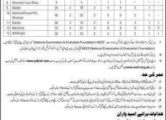 Pakistan Railways Sub Engineers Civil, Electrical, Mechanical Jobs 2016 Apply Online