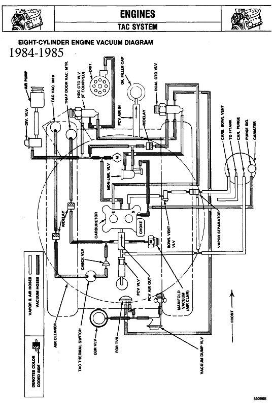 1988 jeep grand wagoneer vacuum diagram