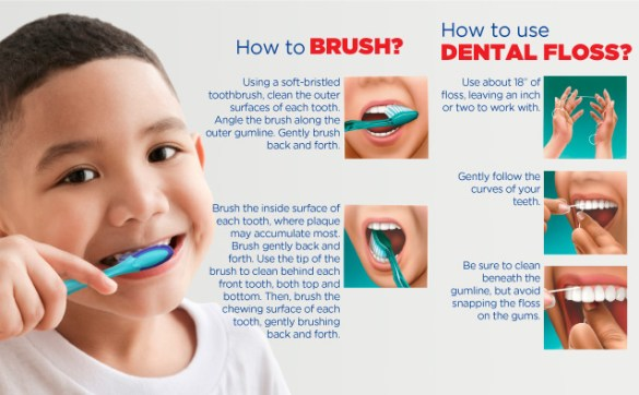 Attaining Good Oral Health and Hygiene