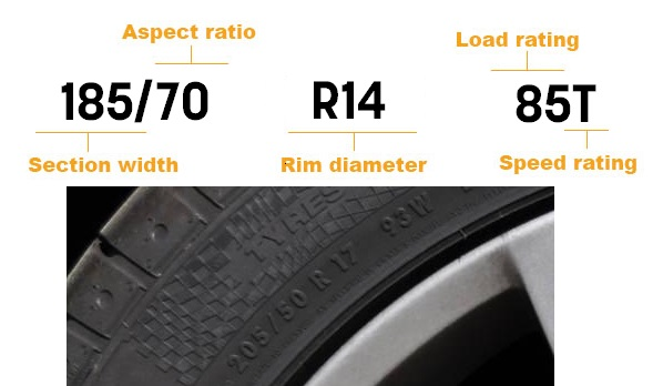 How To Choose The Right Tyre For Your Car  What Is The Recommended