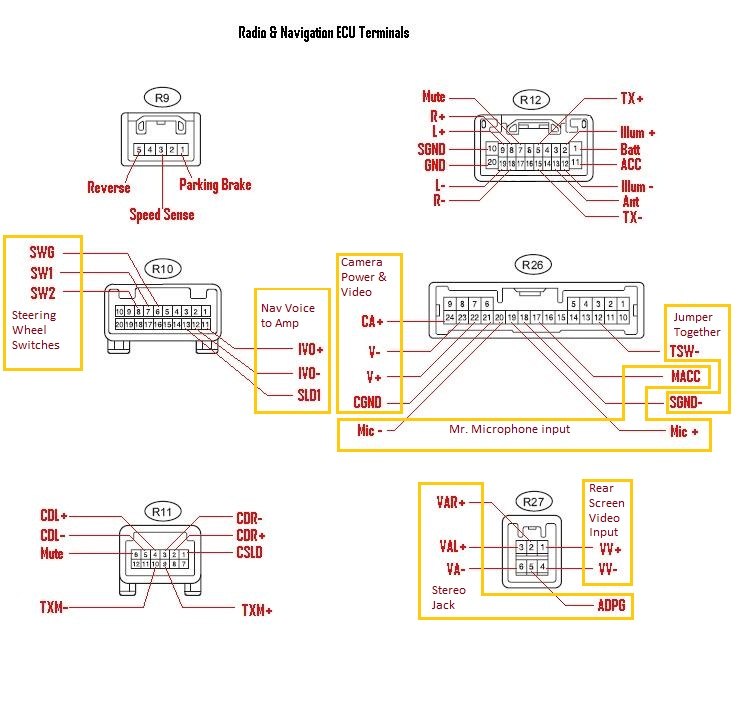 2007 toyota 4runner radio wiring diagram