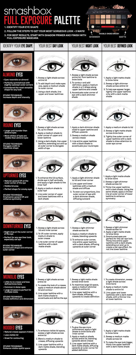 GIRL GUIDE HOW TO APPLY MAKEUP FOR YOUR EYE SHAPE + HOW TO FIGURE