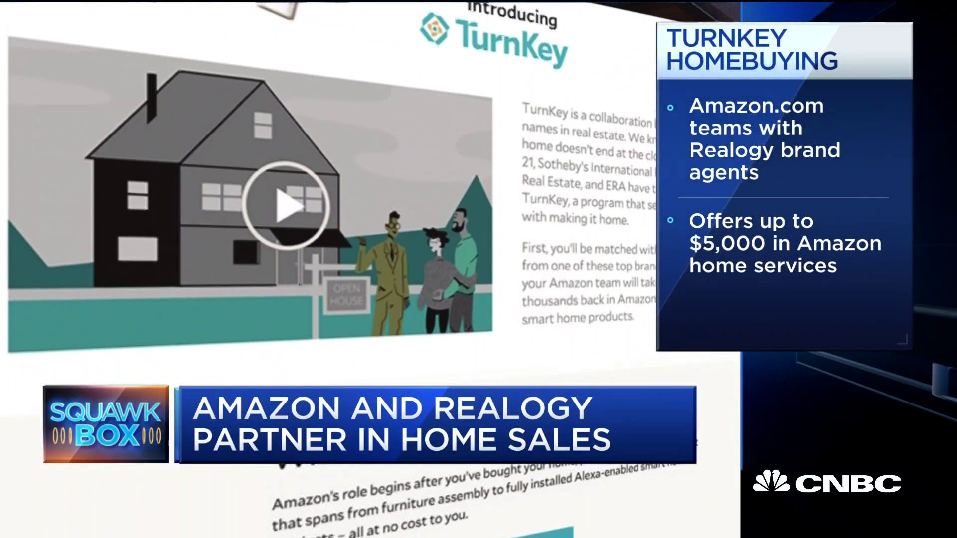 Amazon Turkey Amazon And Realogy Partner In Home Sales
