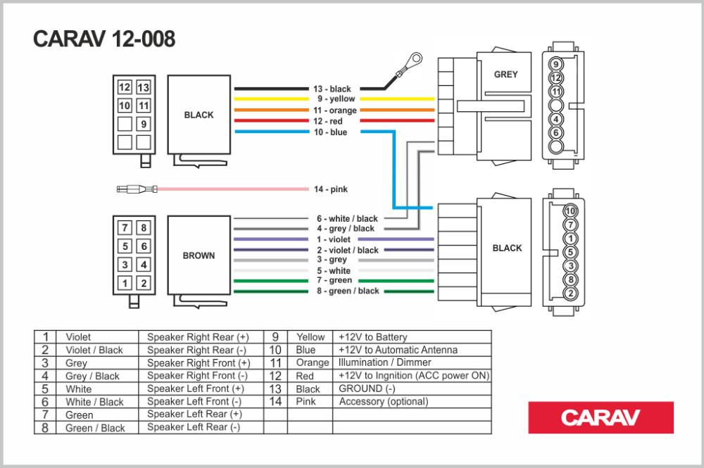 Iso Connector Wiring Diagram - Wwwcaseistore \u2022