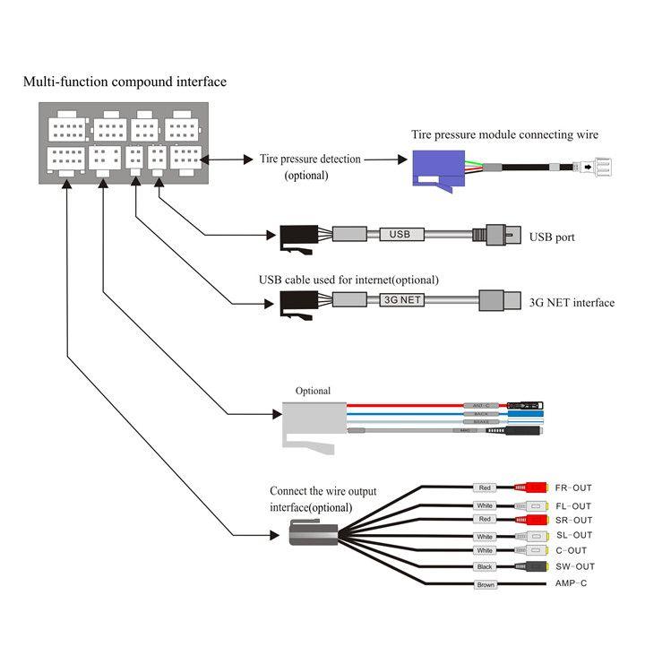 Wiring Diagram For Car Dvd Player Wiring Diagram