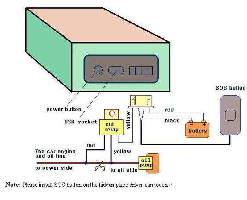 Car Gps Wiring Diagram Wiring Diagram