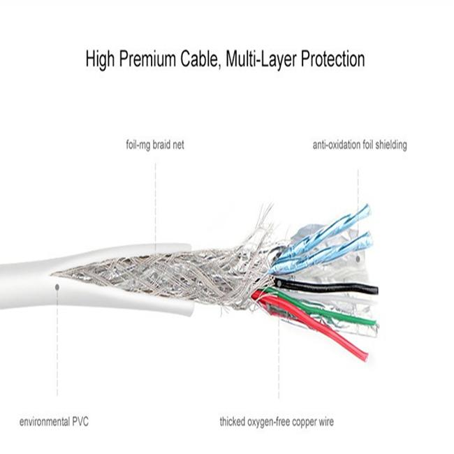 hdmi cable connector for macbook air