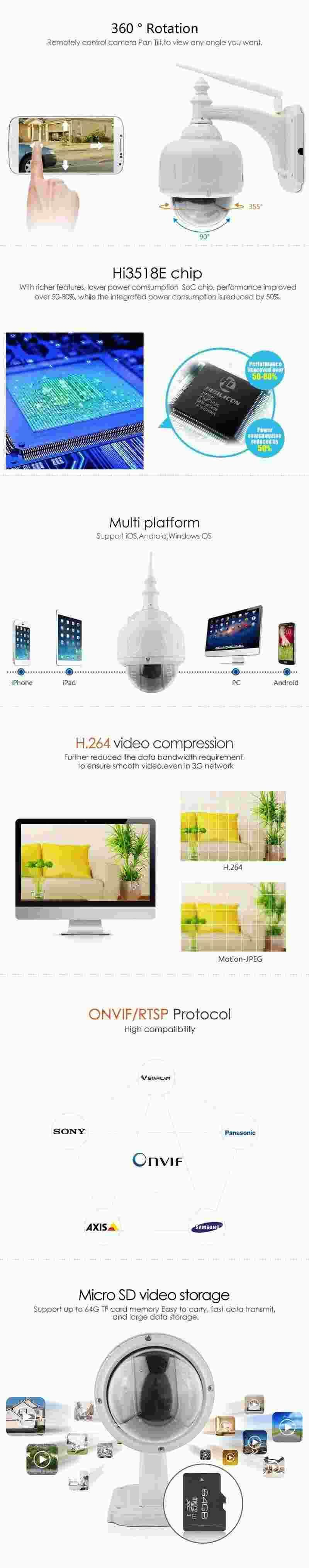 Camera De Surveillance Exterieur Sans Fil Axis C7833wip Wireless Wifi Outdoor Hd Ip Security Camera 720p Wifi Wireless Dome Pan Tilt Rstp Onvif Stream Support 128g Ann