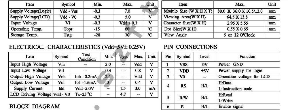 2019 LCD1602 1602 Module Blue Screen 16x2 Character LCD Display