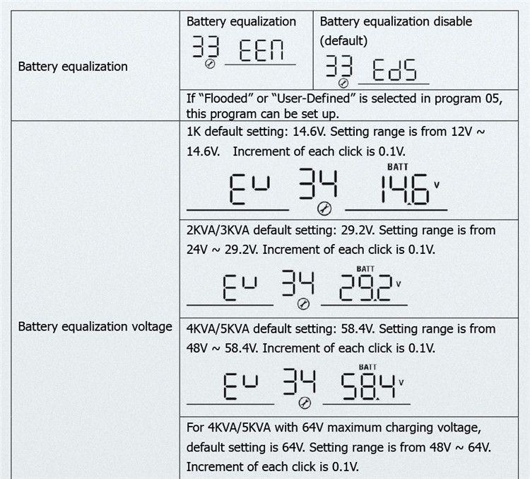 aliminium off grid solar inverter 3000w 220v 50hz 60hz converter