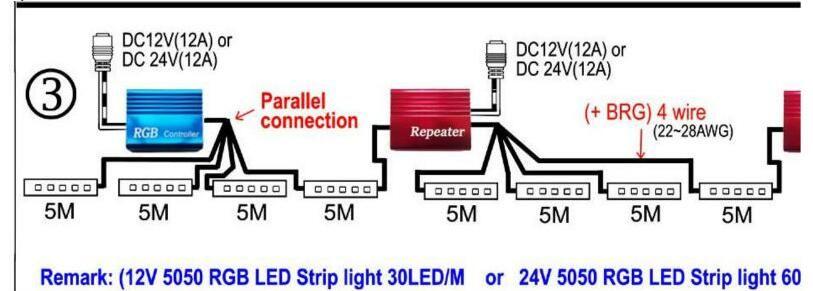 2019 12V 24V 12A RGB LED Amplifier Repeater Brightness Speed