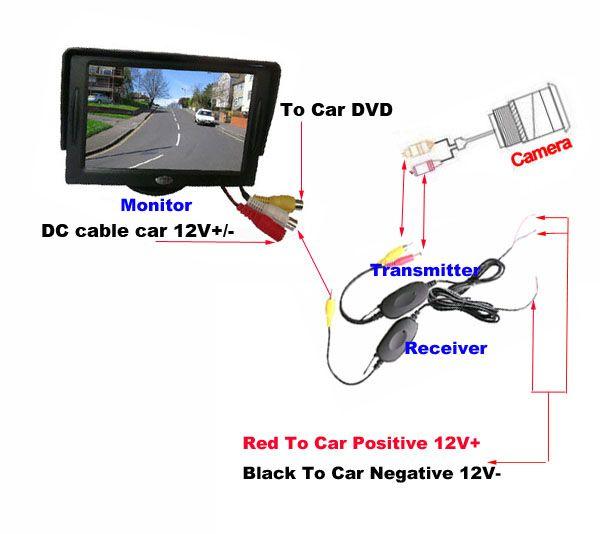 Car Rear View Camera Wiring Wiring Schematic Diagram