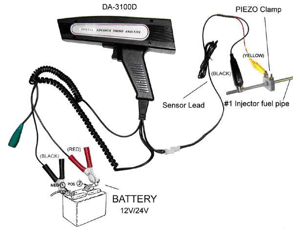 Digital DIESEL  PETROL Timing Light DA 3100D For Automotive Engine